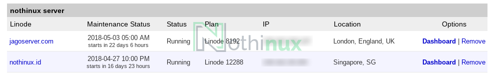 pointing domain ke vps linode